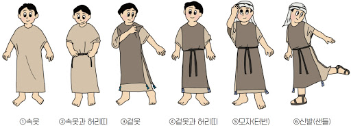 G-23, 성서 시대의 겉옷과 속옷 그리고 허리 띠